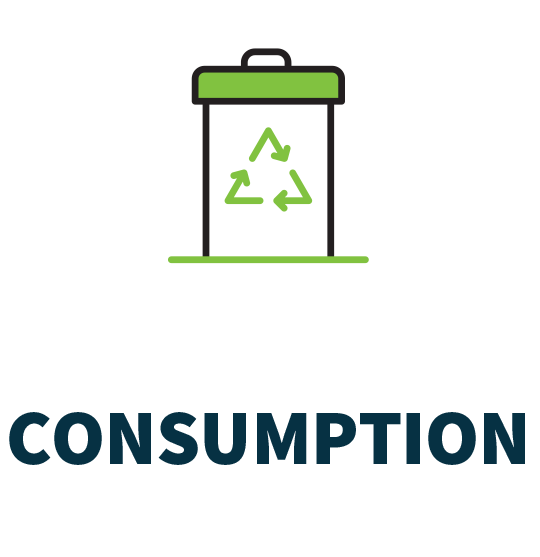 Reduce CONSUMPTION and waste