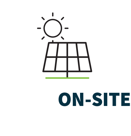 Invest in ON-SITE clean energy
