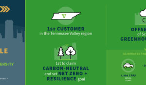 Vanderbilt commits to first-of-its-kind renewable energy partnership with TVA, NES