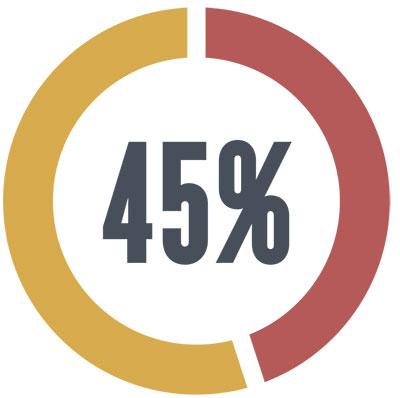 45% illustration